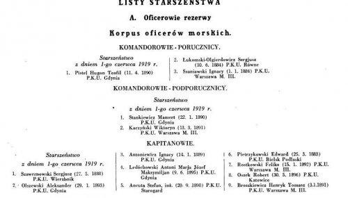 oszek lista of rez z 1934r.JPG