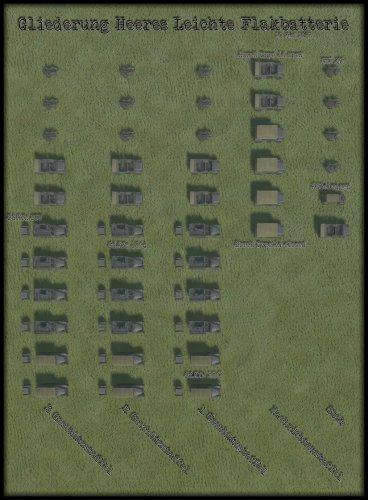638818006_HeeresLeichteFlakbatterie_002.thumb.jpg.bed62416d794466ca4eff73365c31e19.jpg