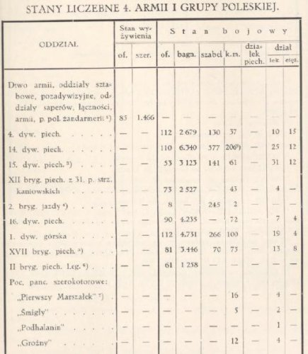 pp grupa poleska 1920 sirp.JPG