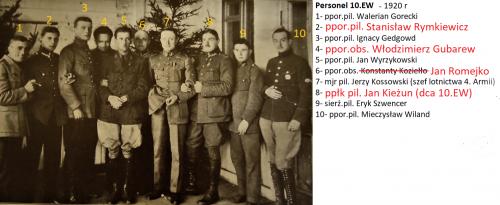 Identyfikacja oficerów 10.EW - 1920 r..png