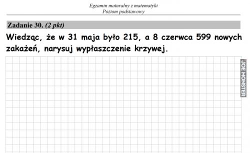 main_dzisiejsza_zadanie_maturalne_z_matematyki.png