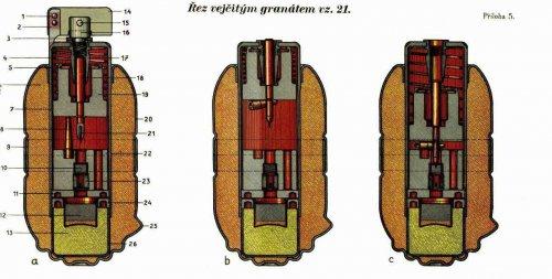 reczny-granat-janecek-21-schemat.jpg